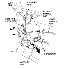 Is a diagram available online for the door actuator I replaced the