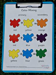 Guest Post Colour Mixing Activities