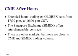After Hours Trading Quotes