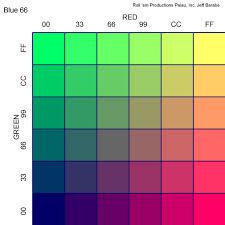 Roll Em Productions Palau Rbg Chart