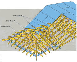 girder trusses