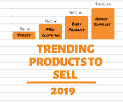 91 Trending <b>Products</b> To <b>Sell</b> Online in 2019 [#54 is EVERGREEN]
