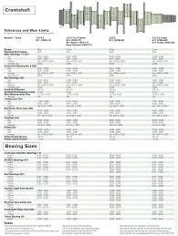 porsche books technical documentation page  appendix b parts diagrams