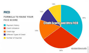 Fico Credit Score Range Chart Credit Scores And Ultra Fico Checkcreditscore Site