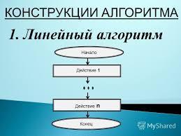 Презентация на тему Линейный алгоритм Конец Начало Действие  Линейный алгоритм Конец Начало Действие 1 Действие n КОНСТРУКЦИИ АЛГОРИТМА