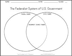 Federalists And Anti Federalists Venn Diagram Federalist System Venn Diagram Worksheet Free To Print