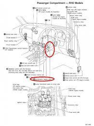 nissan patrol fuse box diagram auto electrical wiring diagram sony mex bt3700u wiring harness bmw o2 sensor wiring diagram lucas alternator wiring diagram for mg ligths yanmar 1500 wiring diagram