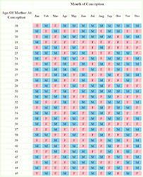 Pregnancy Calendar Due Date Magdalene Project Org