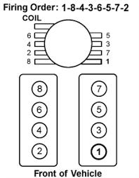 firing order diagram v8 fixya emissionwiz 78 gif