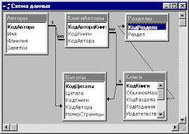 Информатика и ИКТ класс Урок 21 Контрольная работа Урок 22 Информационное общество Информационная культура № 1 Информационное общество Информационная культура презентация