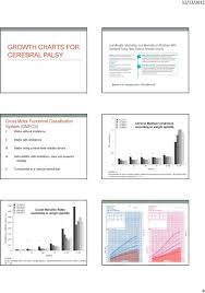 Cerebral Palsy Growth Chart Gmfcs Failure To Thrive What The Expert Needs To Know