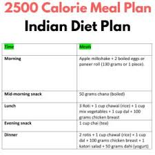 Calories Diet Chart Weight Gain Perfect 2500 Calorie Diet Plan To Gain Weight Indian Diet