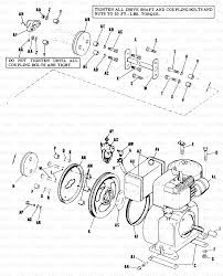 craftsman lawn mower electrical diagram images craftsman lawn mower wiring diagram wiring diagrams database 679