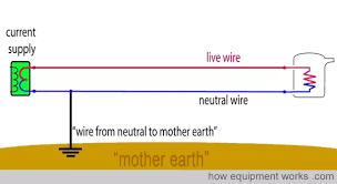 what is a neutral wire quora in other words