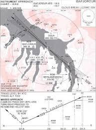 Cbp Pay Chart Instrument Approach Chart Showing Cbp In Iceland For Biis In