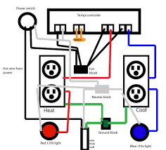 wiring diagram for stc 1000 with two outlets and indicator lights stc 1000 wiring diagram uk thanks for the replies, but a diagram would really help me does this work?
