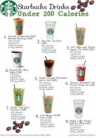 Frappuccino Starbucks Calories Light Keep Your Liquid Calories Under Control With These Drinks