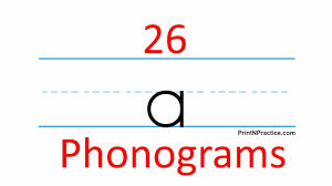 Phonics worksheets and online activities. 26 Phonograms On Flash Card Video You Can Use With Phonics Worksheets Youtube