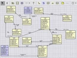 db uml database modeling tool download   sourceforge netscreenshots  ‹ developing database schema