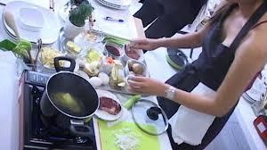 Modern Epicurean Kitchen