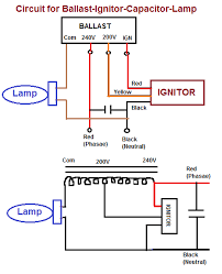 different type of lamps for luminous electrical notes articles ballast ignitor capacitor lamp connection diagram