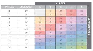 Bra Grading Charts Choosing A Size And Increasing The Cup Size For Your Sophie