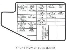 chevy cavalier fuse box wiring diagram autovehicle