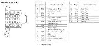 96 accord fuse box simple wiring diagram 96 honda accord fuse diagram wiring diagrams best 96 honda accord green 96 accord fuse box