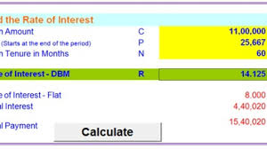 Loan Amortisation Table Find Rate Of Interest Emi