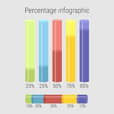 3d Chart Vector Percentage Bar Infographic Chart Vector Illustration