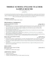 Hr Sample Resume Llun Simple Entry Level Human Resources Resume