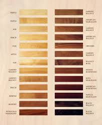 Wood Color Chart By Wood Arts Intarsia Portraits In 2019