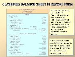 Example Classified Balance Sheet Example Classified Balance Sheet Template And Unclassified