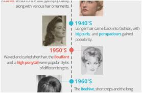 david bowie hair tutorial marvelous 1940s 50s pinup hair and makeup tutorial artiquity