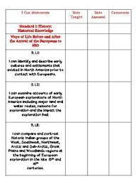 Indiana Grade 5 Social Studies Teacher Checklists Tpt
