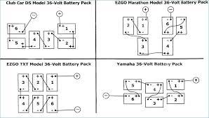 enchanting 48 volt golf cart wiring diagram gallery schematic Club Car 48V Wiring-Diagram wiring diagram for a 48 volt ez go golf cart wiring diagram collection
