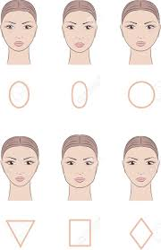 shape of eyebrows according to face choice image eye makeup ideas eyebrow shapes for face image