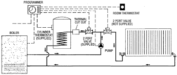 i48 2978 005 gif diagram 2 wiring diagram formegaflo cylinder thermostat thermal cut out and 2 port valve supplied