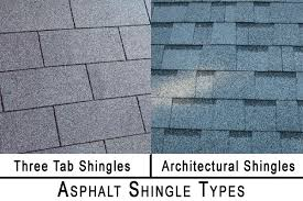 architectural shingles installation. Modren Shingles The  On Architectural Shingles Installation