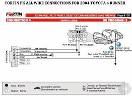 2009 toyota corolla remote start wiring diagram wiring diagram 1998 jeep wrangler diagram image about wiring