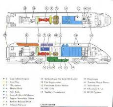 destination dom 4 2001 bombardier engine diagram
