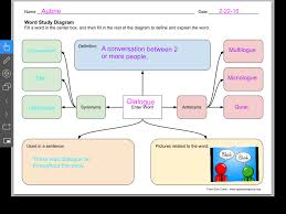 compare and contrast essay topics middle school