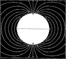 magnetism, terrestrial