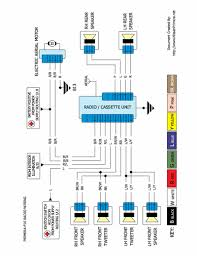 1995 saturn sl1 radio wiring diagram wiring diagrams and schematics saturn sl2 wiring diagram e in top