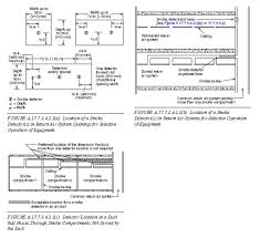 image004 gif Duct Detector Wiring Diagram commentary from the 2010 national fire alarm and signaling code handbook the objective of hvac system return detection is to prevent the recirculation of duct smoke detector wiring diagram