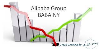 Alibaba Stock Chart Investment Stock Chart Sharing Alibaba Group Baba