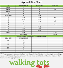 Kids Shoe Size Chart Printable Kids Shoe Size Chart By Age World Of Printable And Chart