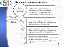 презентация терехова ольга николаевна фдф  2 Цель и задачи