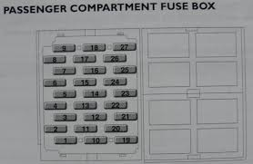 faq electrics newer fuse box are identical all being part number ywb000440 pictures and information courtesy of steve white sharkymgf on the mg rover org forum