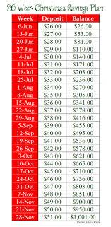 Weekly Saving Plan Chart 26 Week Christmas Savings Plan Start With 26 A Week End